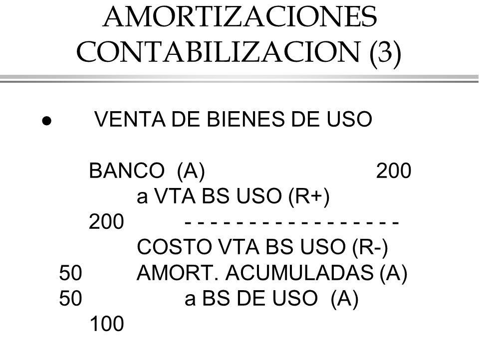 AMORTIZACIONES CONTABILIZACION (3)