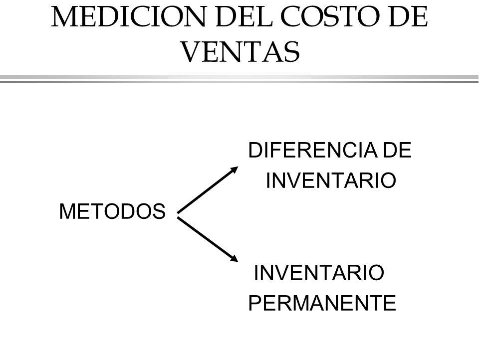 MEDICION DEL COSTO DE VENTAS
