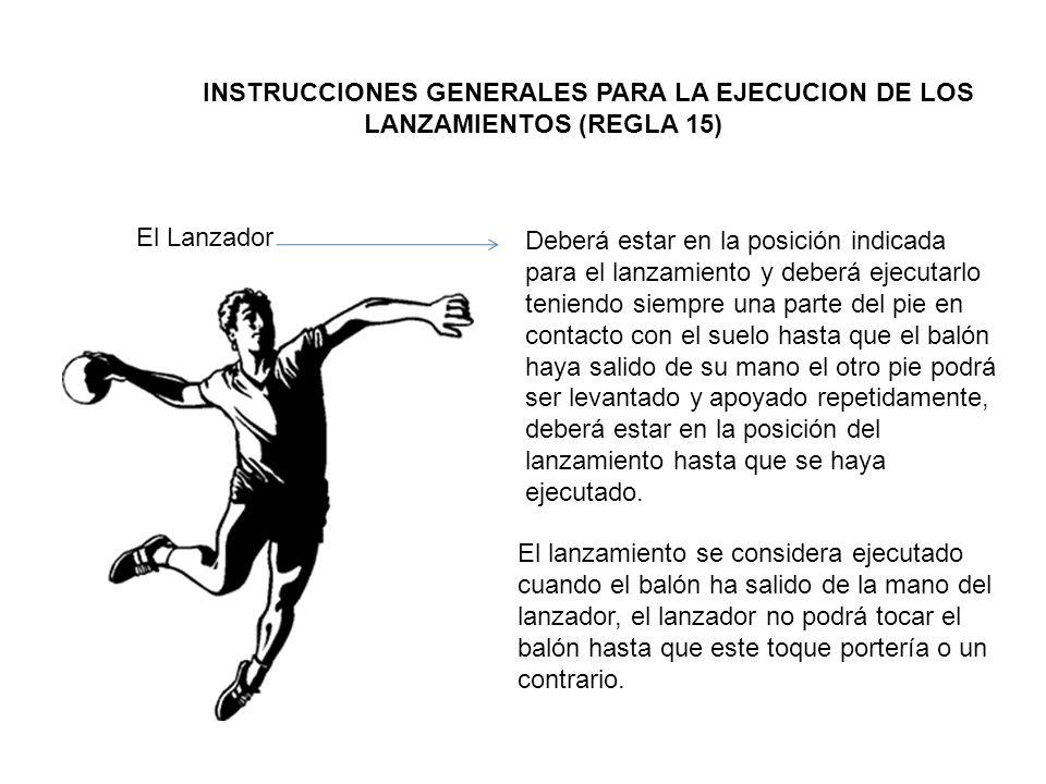 INSTRUCCIONES GENERALES PARA LA EJECUCION DE LOS LANZAMIENTOS (REGLA 15) El Lanzador