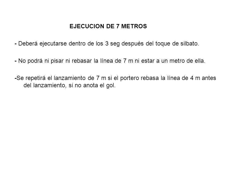 EJECUCION DE 7 METROS - Deberá ejecutarse dentro de los 3 seg después del toque de silbato.