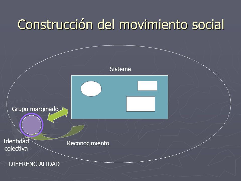 Construcción del movimiento social
