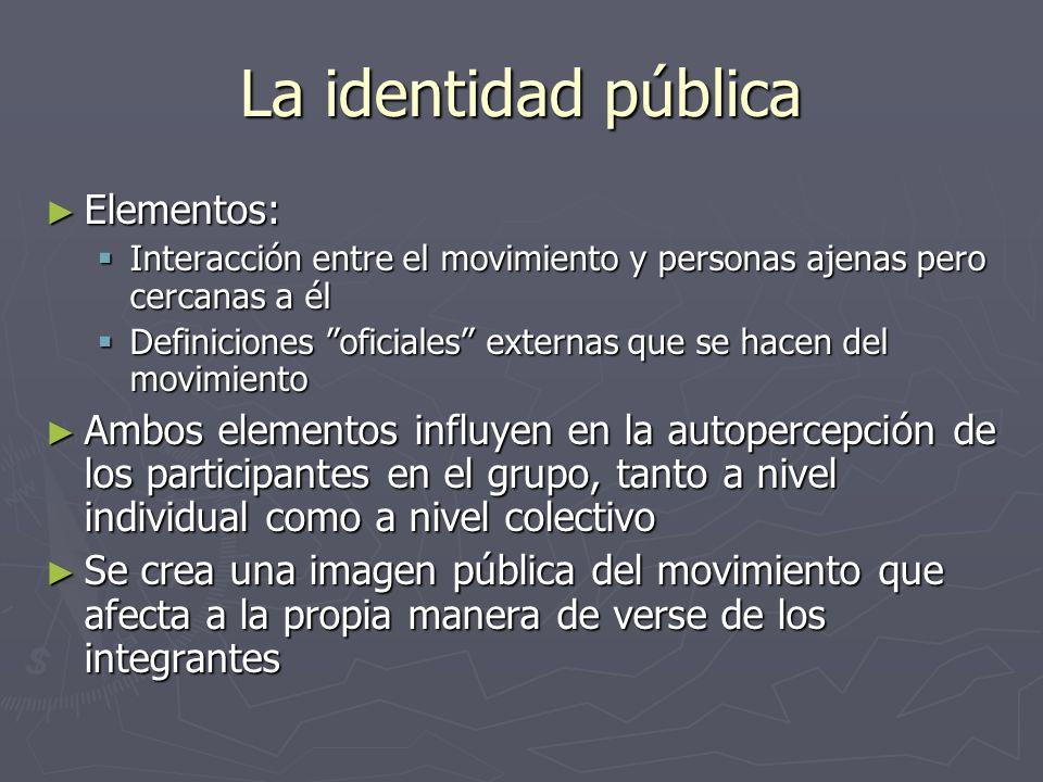 La identidad pública Elementos: