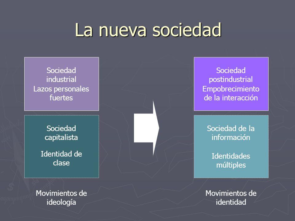 La nueva sociedad Sociedad industrial Sociedad postindustrial