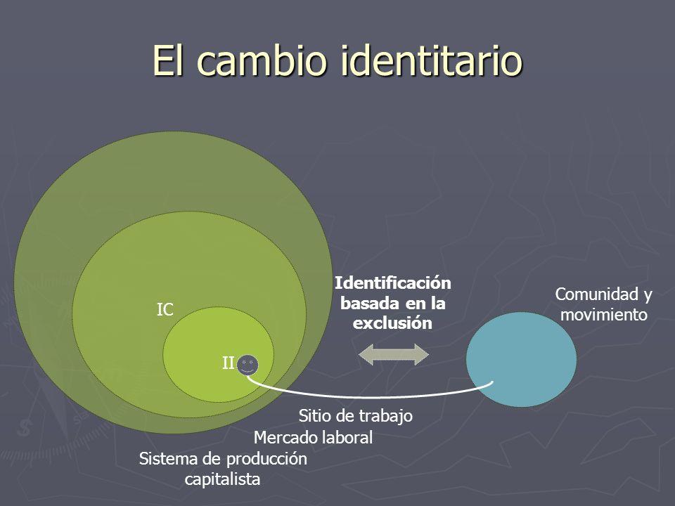 Identificación basada en la exclusión