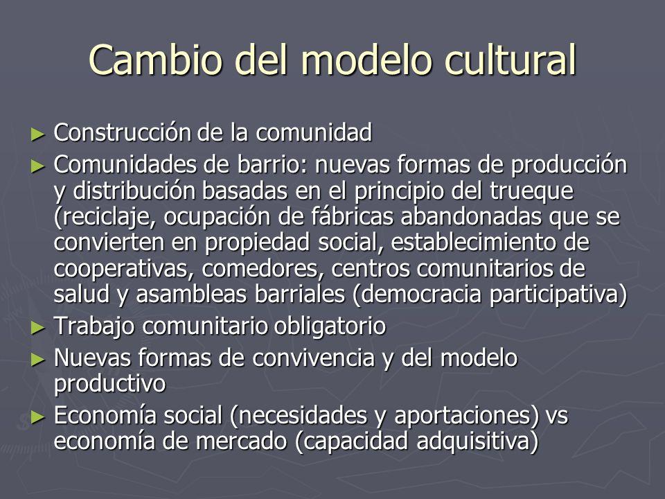 Cambio del modelo cultural