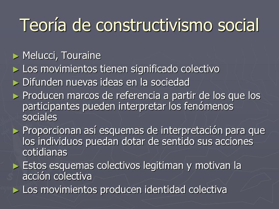 Teoría de constructivismo social