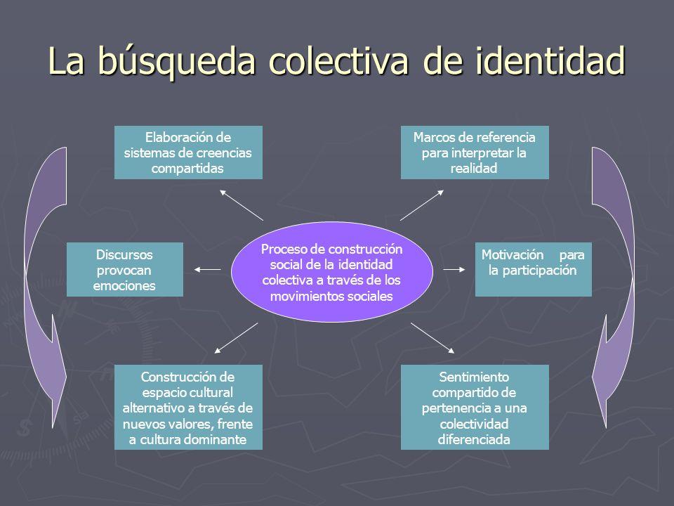 La búsqueda colectiva de identidad