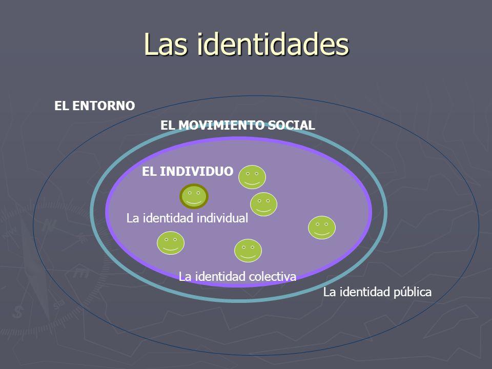 Las identidades EL ENTORNO EL MOVIMIENTO SOCIAL EL INDIVIDUO