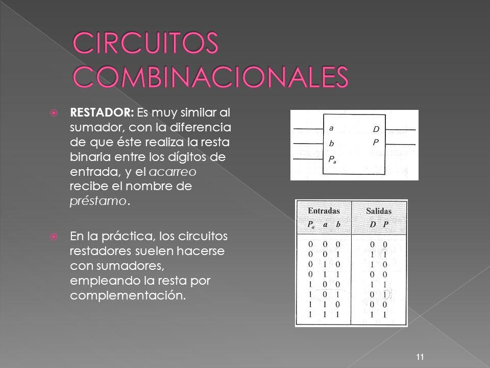 CIRCUITOS COMBINACIONALES