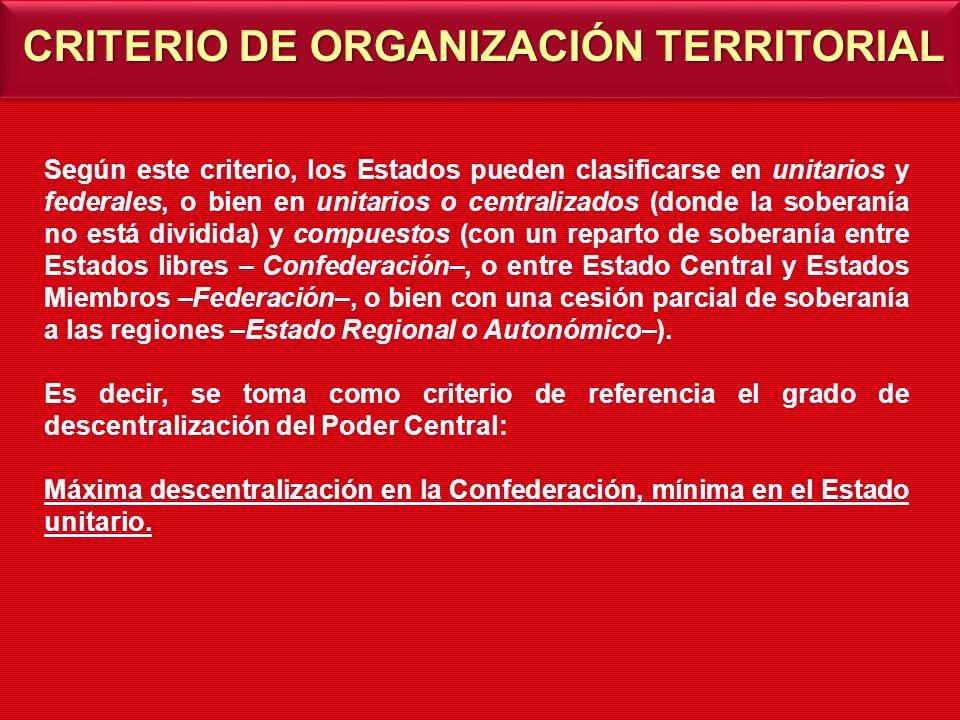 CRITERIO DE ORGANIZACIÓN TERRITORIAL