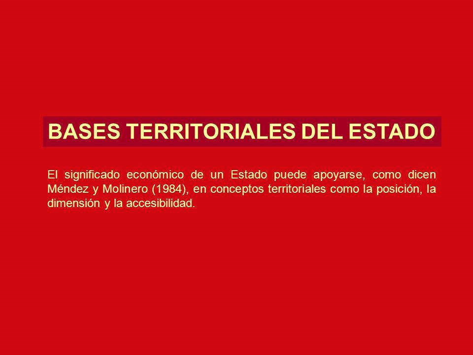 BASES TERRITORIALES DEL ESTADO