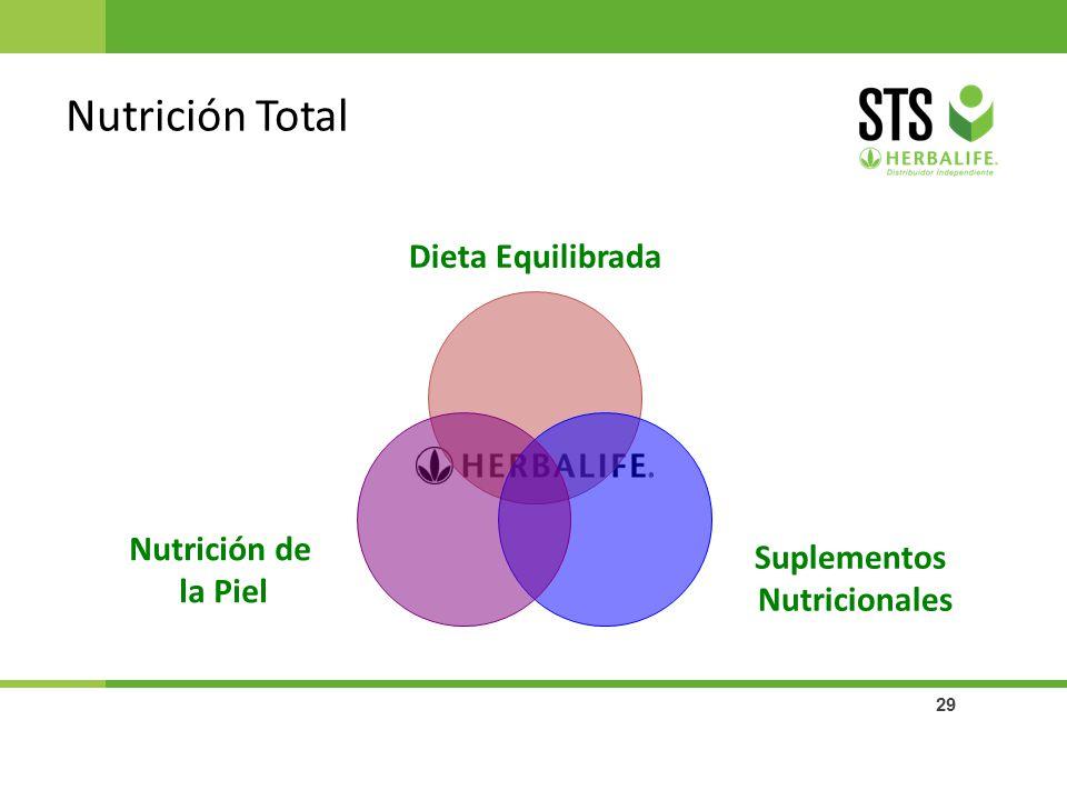 Nutrición Total Dieta Equilibrada Nutrición de Suplementos la Piel