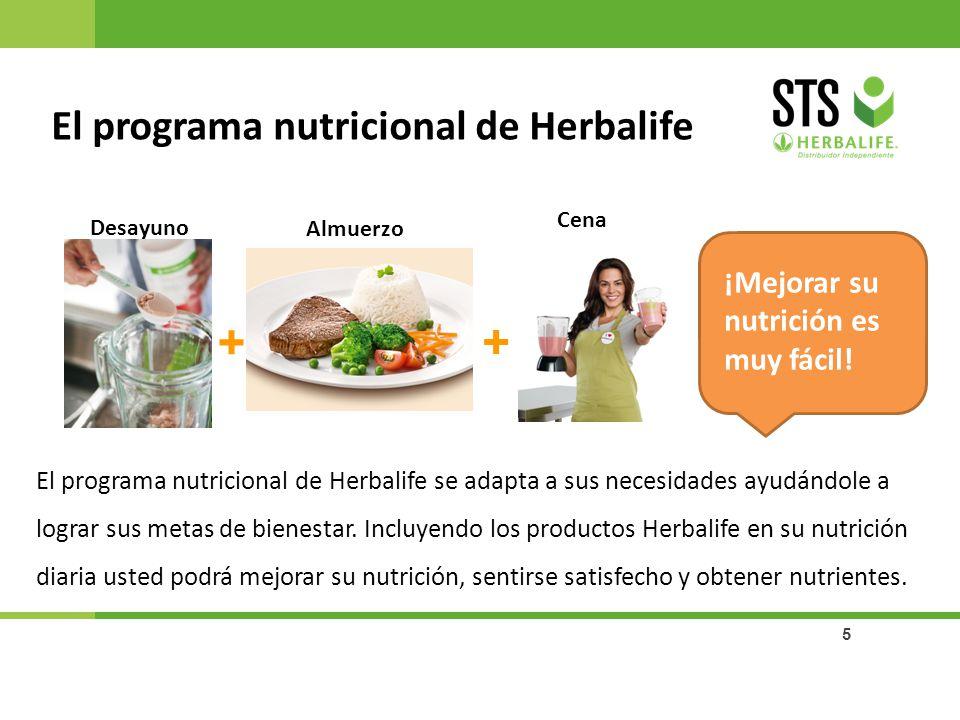 + + El programa nutricional de Herbalife