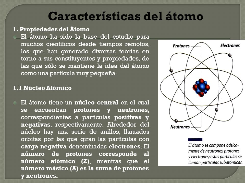 Características del átomo