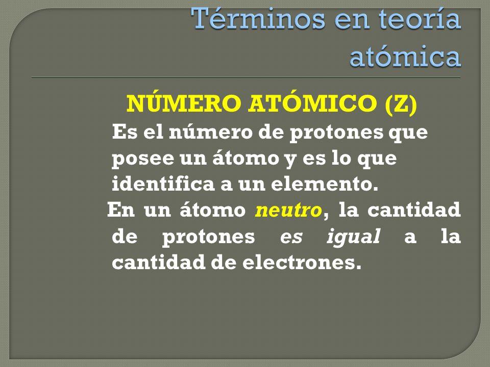 Términos en teoría atómica