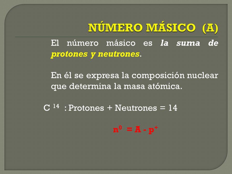NÚMERO MÁSICO (A) El número másico es la suma de protones y neutrones.