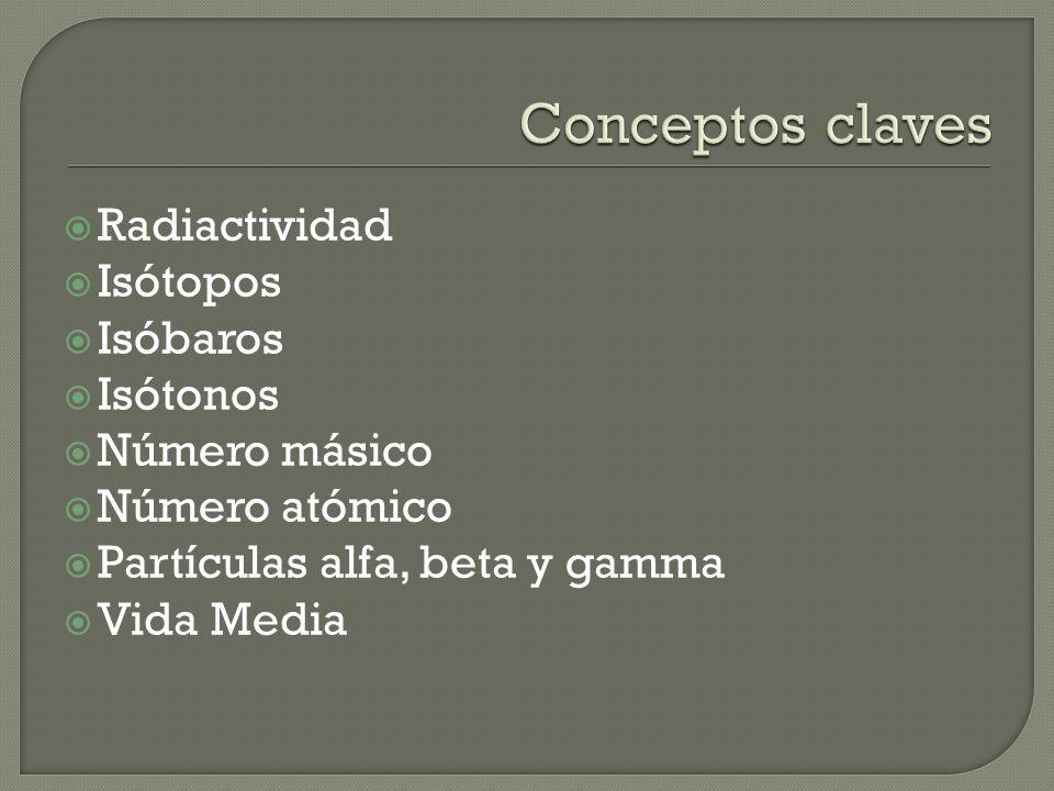 Conceptos claves Radiactividad Isótopos Isóbaros Isótonos