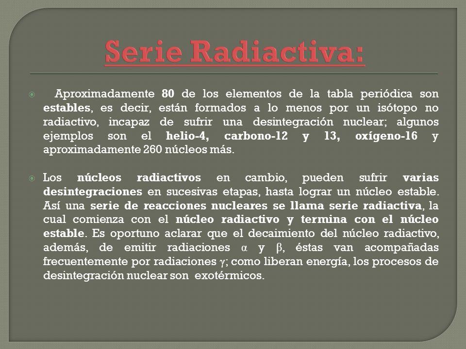 Serie Radiactiva: