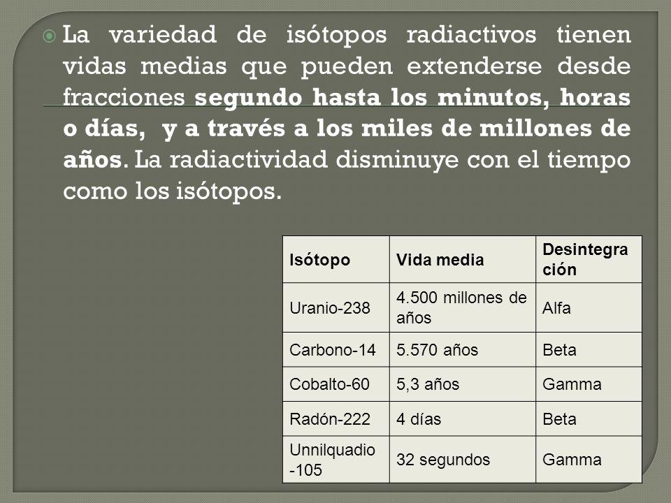 La variedad de isótopos radiactivos tienen vidas medias que pueden extenderse desde fracciones segundo hasta los minutos, horas o días, y a través a los miles de millones de años. La radiactividad disminuye con el tiempo como los isótopos.