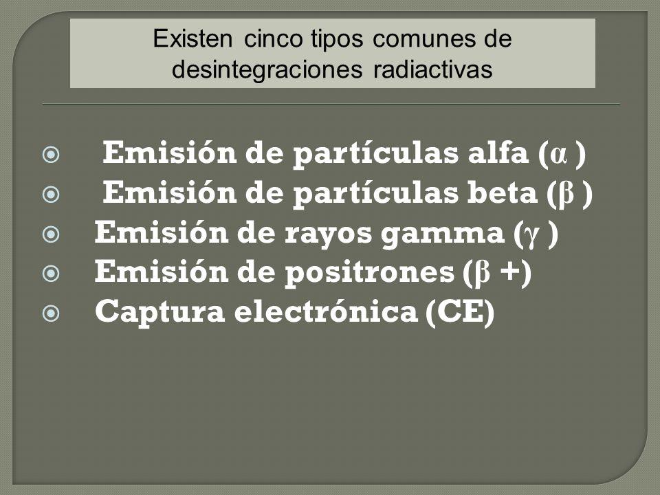 Existen cinco tipos comunes de desintegraciones radiactivas
