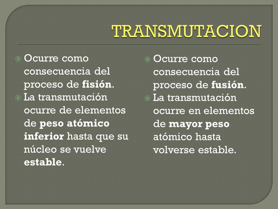 TRANSMUTACION Ocurre como consecuencia del proceso de fisión.