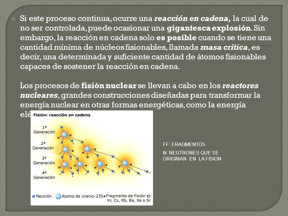 Si este proceso continua, ocurre una reacción en cadena, la cual de no ser controlada, puede ocasionar una gigantesca explosión. Sin embargo, la reacción en cadena solo es posible cuando se tiene una cantidad mínima de núcleos fisionables, llamada masa crítica, es decir, una determinada y suficiente cantidad de átomos fisionables capaces de sostener la reacción en cadena. Los procesos de fisión nuclear se llevan a cabo en los reactores nucleares, grandes construcciones diseñadas para transformar la energía nuclear en otras formas energéticas, como la energía eléctrica.