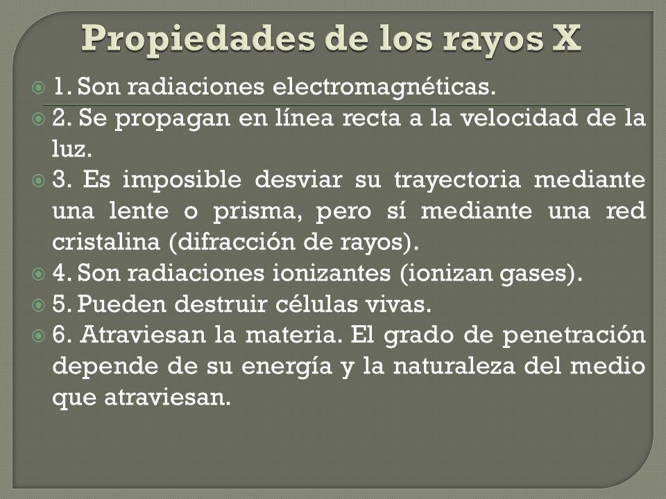 Propiedades de los rayos X