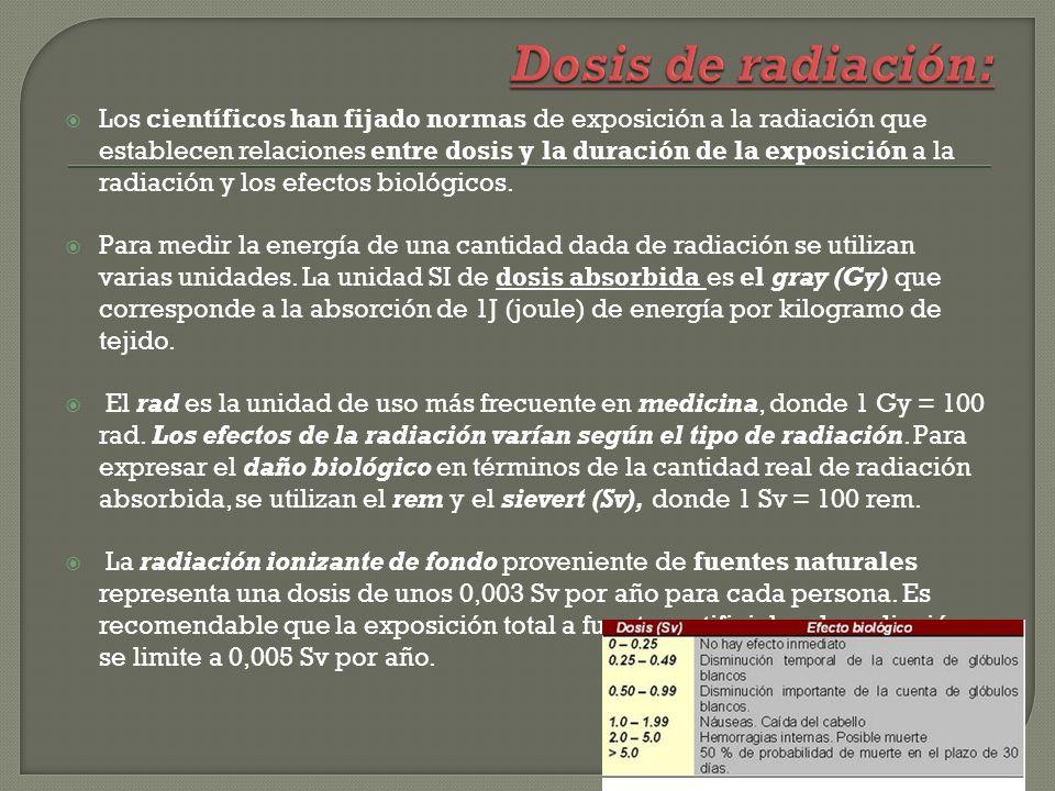 Dosis de radiación: