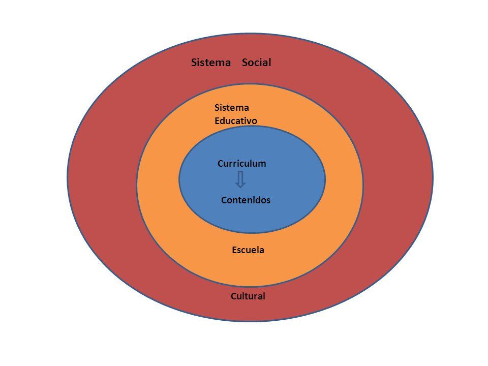 Sistema Social Sistema Educativo Curriculum Contenidos Escuela
