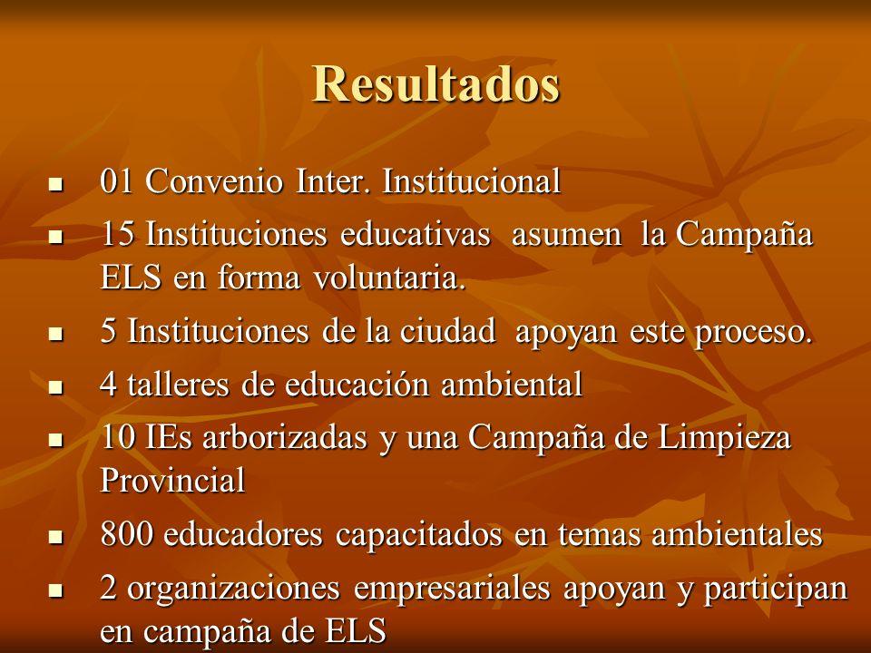 Resultados 01 Convenio Inter. Institucional