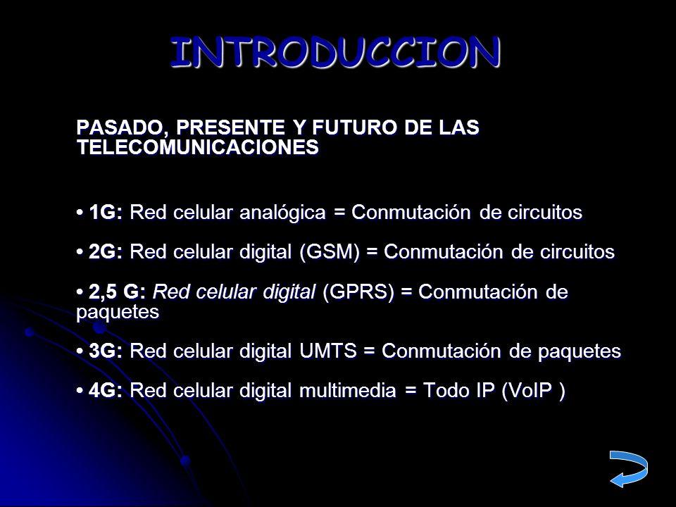 INTRODUCCION PASADO, PRESENTE Y FUTURO DE LAS TELECOMUNICACIONES.