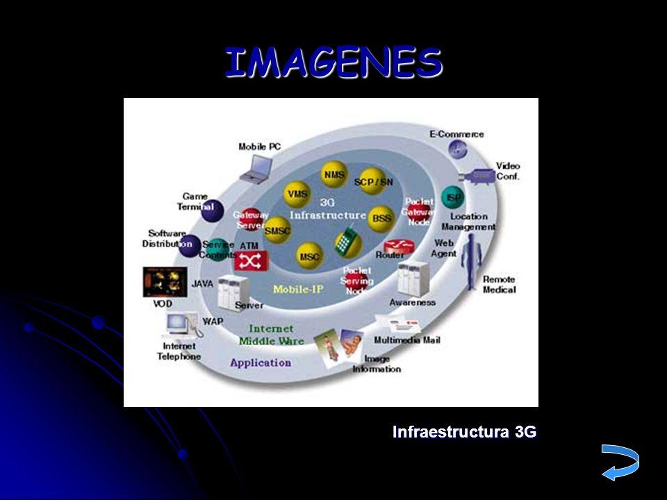 IMAGENES Infraestructura 3G