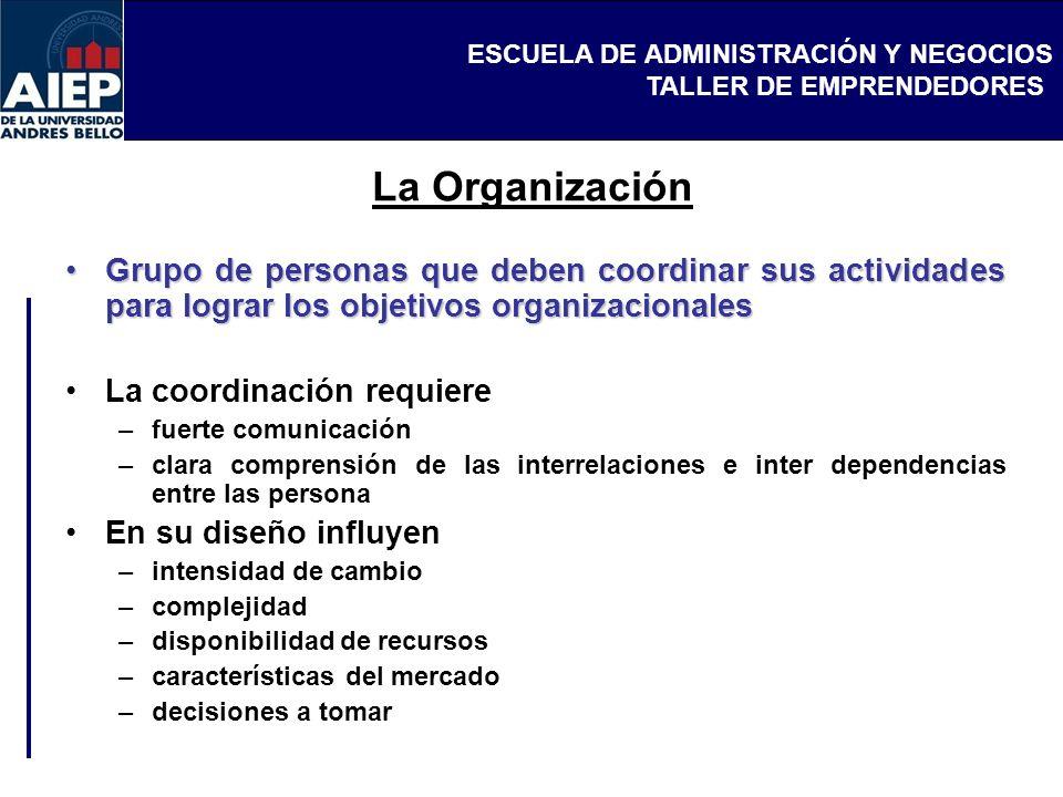 La Organización Grupo de personas que deben coordinar sus actividades para lograr los objetivos organizacionales.