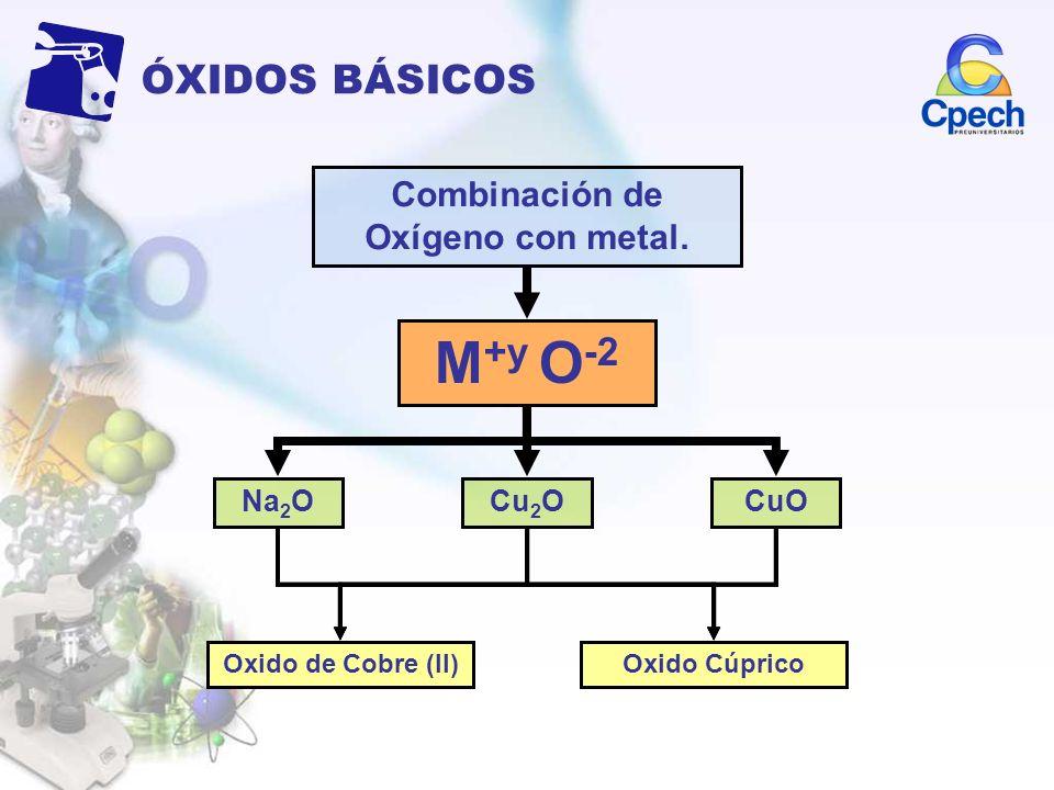 Combinación de Oxígeno con metal.