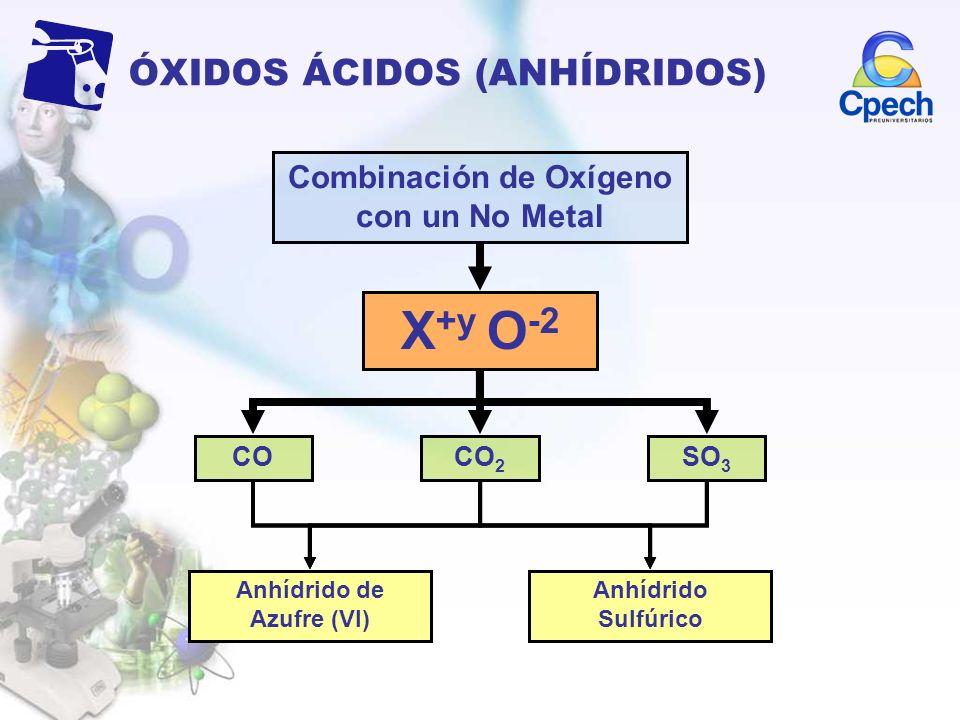 X+y O-2 ÓXIDOS ÁCIDOS (ANHÍDRIDOS)