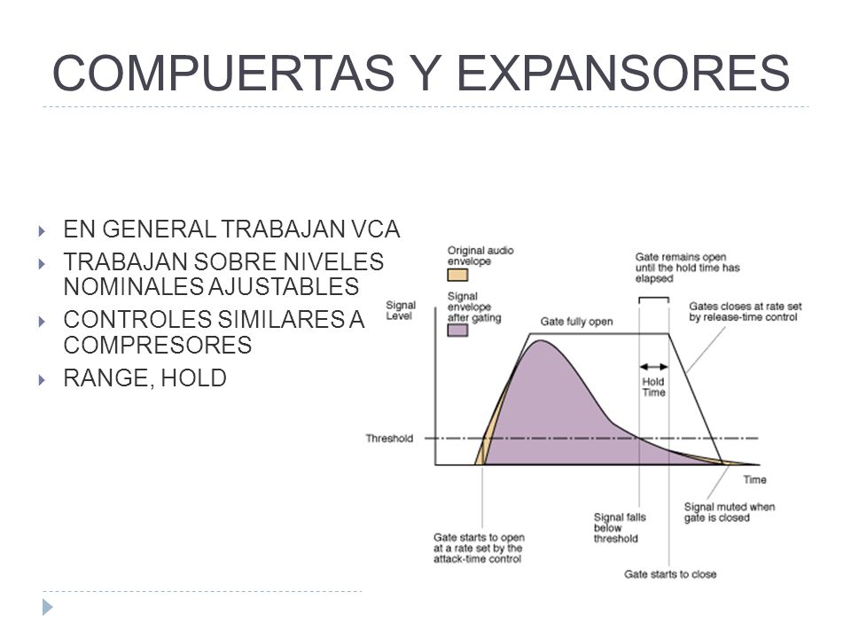 COMPUERTAS Y EXPANSORES