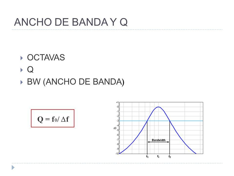 ANCHO DE BANDA Y Q OCTAVAS Q BW (ANCHO DE BANDA) Q = f0/ Df