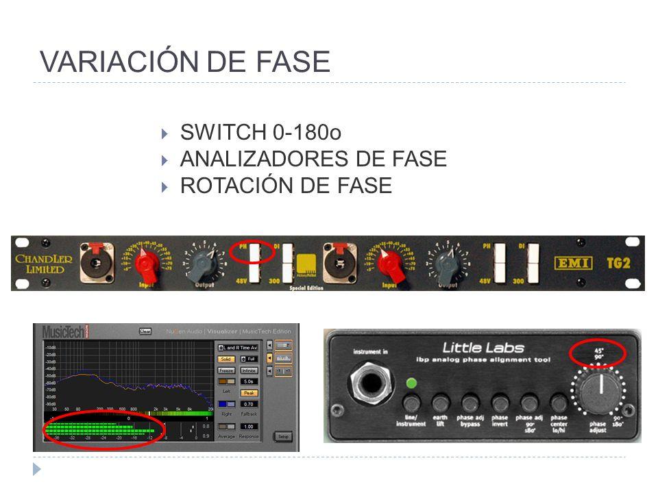 VARIACIÓN DE FASE SWITCH 0-180o ANALIZADORES DE FASE ROTACIÓN DE FASE
