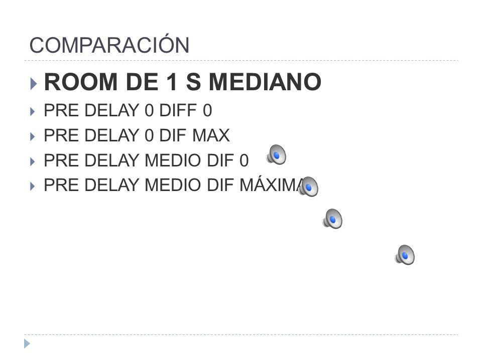 ROOM DE 1 S MEDIANO COMPARACIÓN PRE DELAY 0 DIFF 0 PRE DELAY 0 DIF MAX