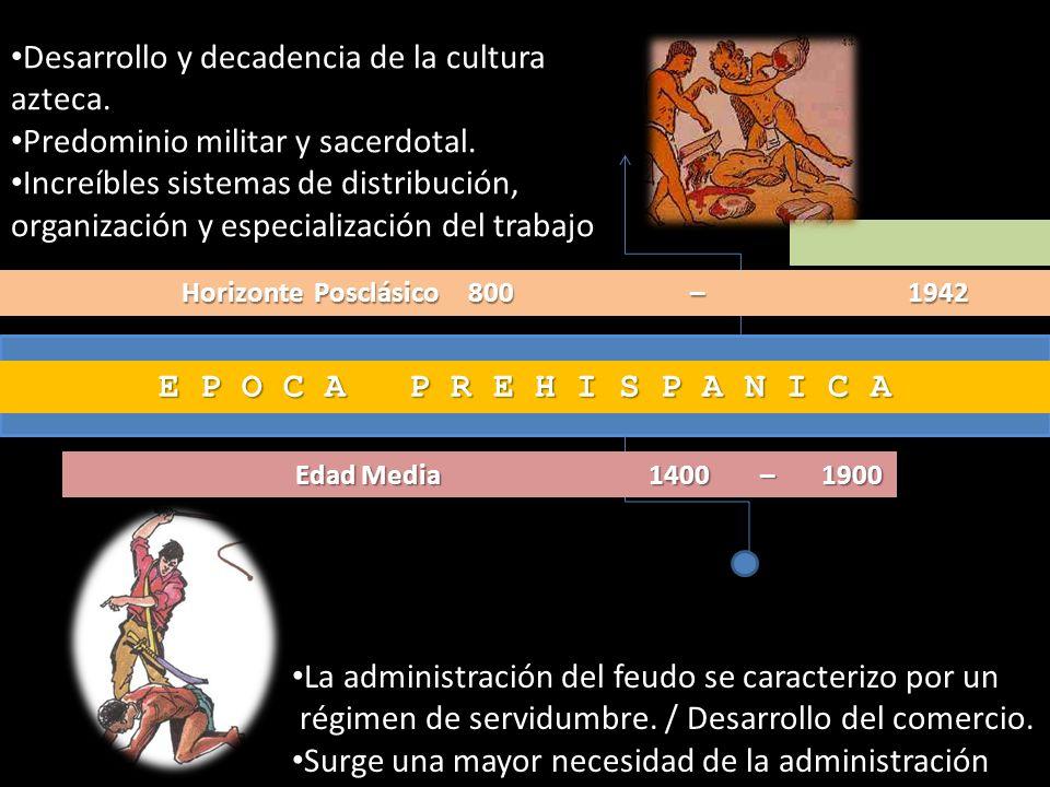 Desarrollo y decadencia de la cultura azteca.