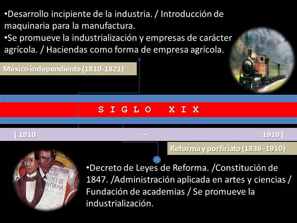 Desarrollo incipiente de la industria