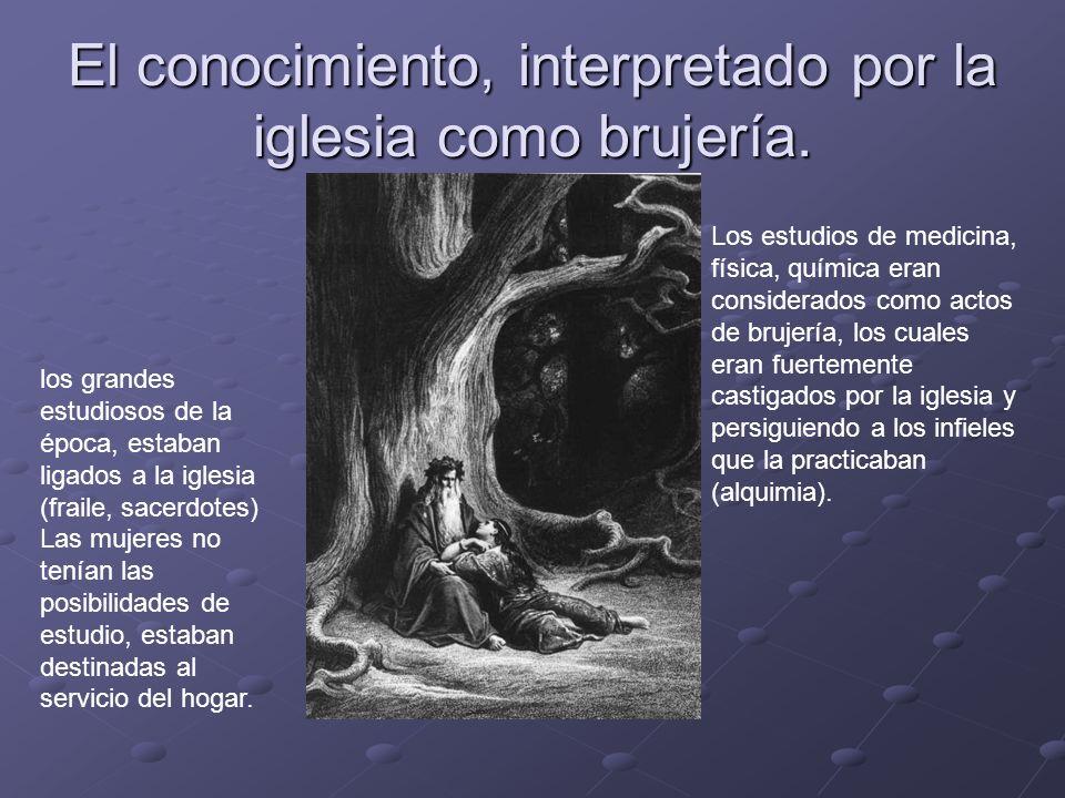 El conocimiento, interpretado por la iglesia como brujería.