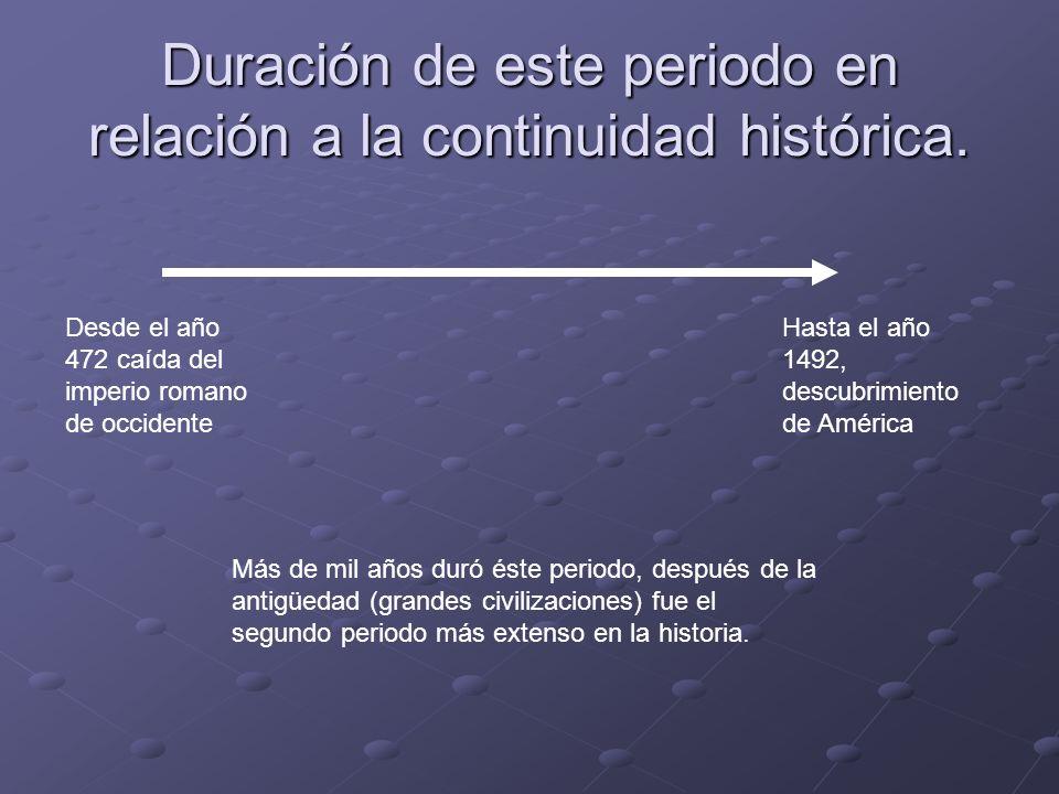 Duración de este periodo en relación a la continuidad histórica.