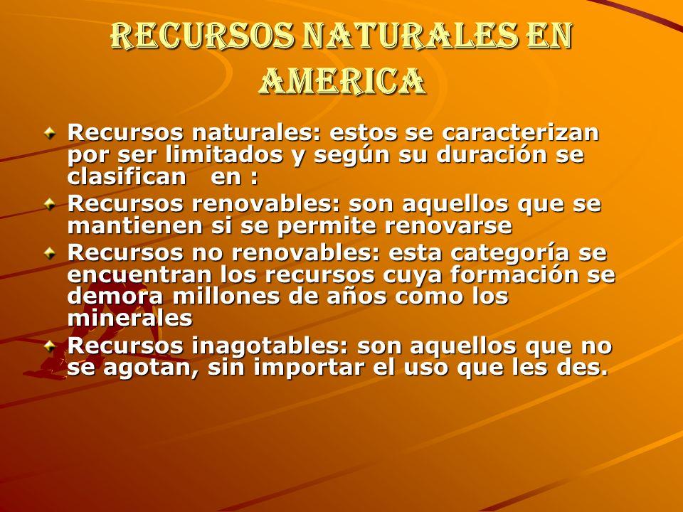 Recursos naturales en America