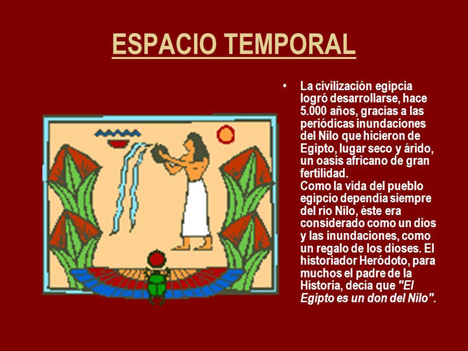 ESPACIO TEMPORAL