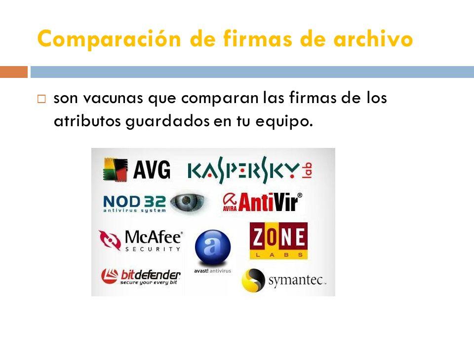 Comparación de firmas de archivo
