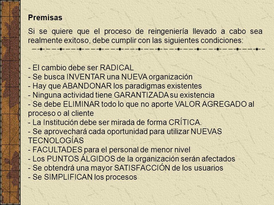 Premisas Si se quiere que el proceso de reingeniería llevado a cabo sea realmente exitoso, debe cumplir con las siguientes condiciones: