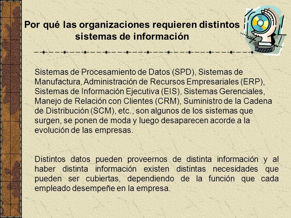 Por qué las organizaciones requieren distintos sistemas de información
