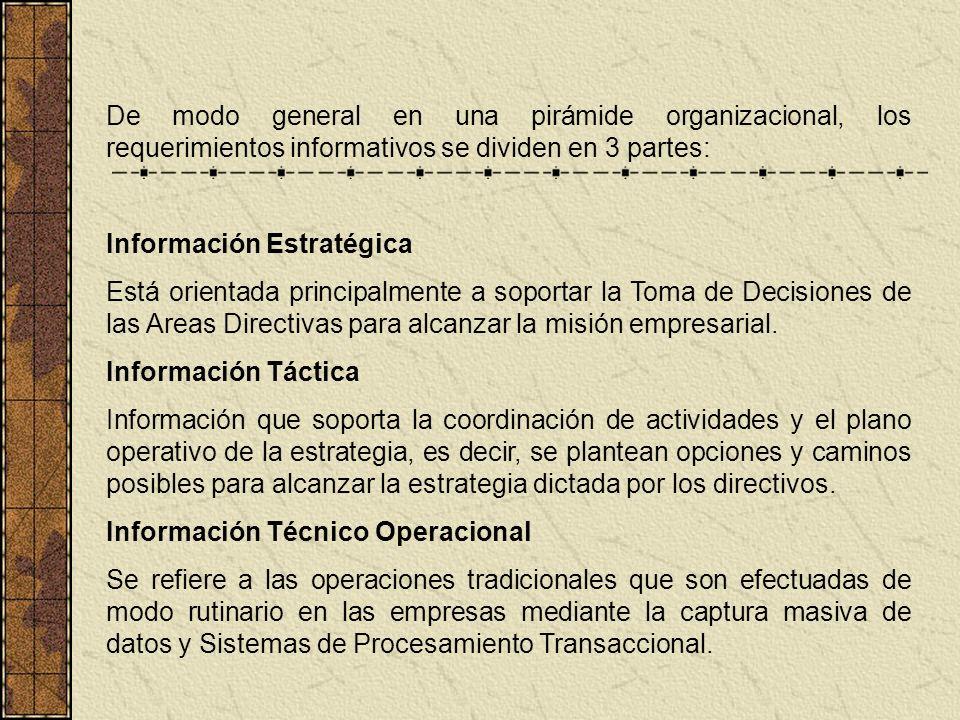 De modo general en una pirámide organizacional, los requerimientos informativos se dividen en 3 partes: