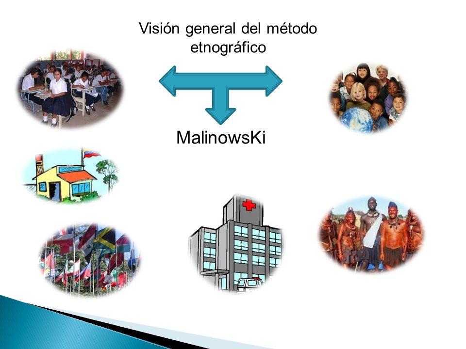 Visión general del método etnográfico